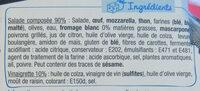Mon atelier salade - Rillettes de thon - Ingrédients - fr