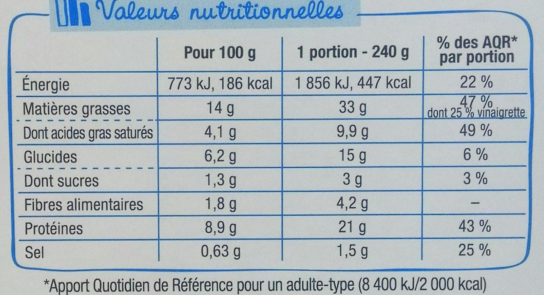 Mon atelier salade - Rillettes de thon - Informations nutritionnelles - fr