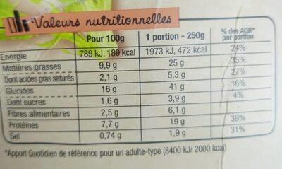 Pasta salade poulet comte - Valori nutrizionali - fr