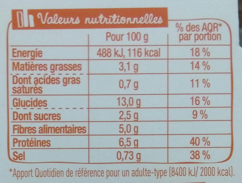 Salad' bowl inca - Valori nutrizionali - fr