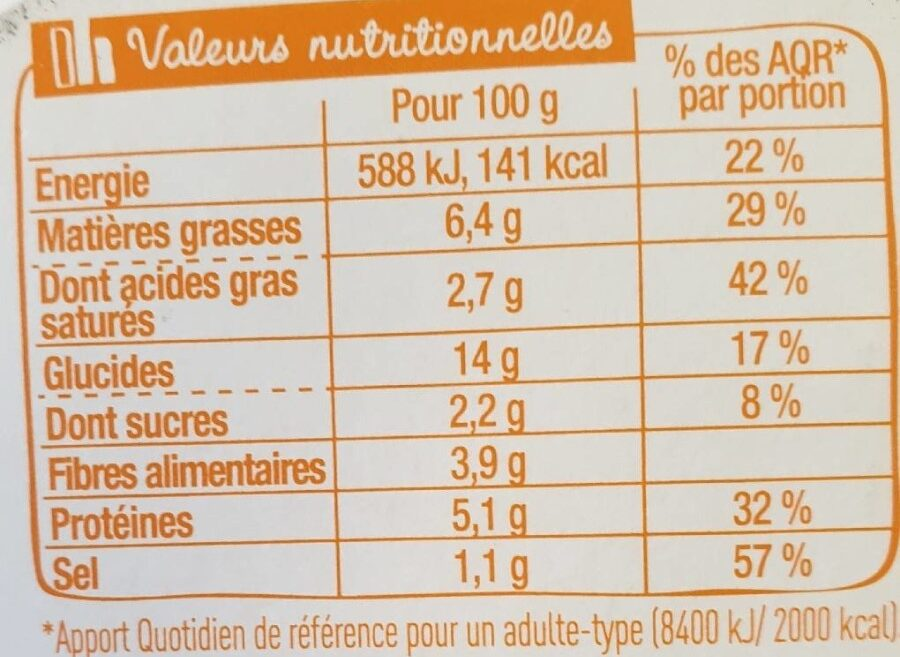 Salade Bowl Touareg - Nutrition facts