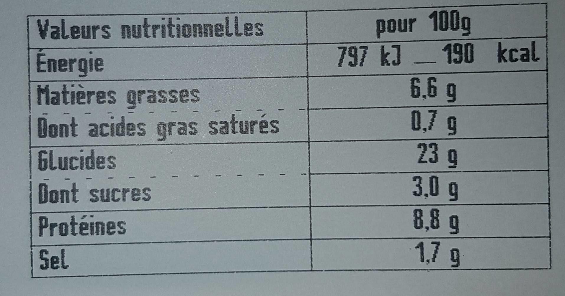 Acras à la Morue - Informations nutritionnelles - fr