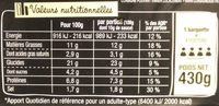 Taka - Plateau assortiment - Nutrition facts - fr