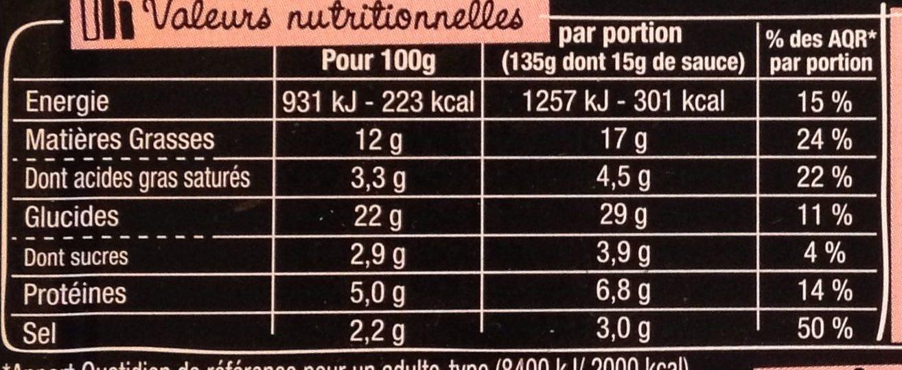 Taka - 4 Nems porc - Informations nutritionnelles - fr