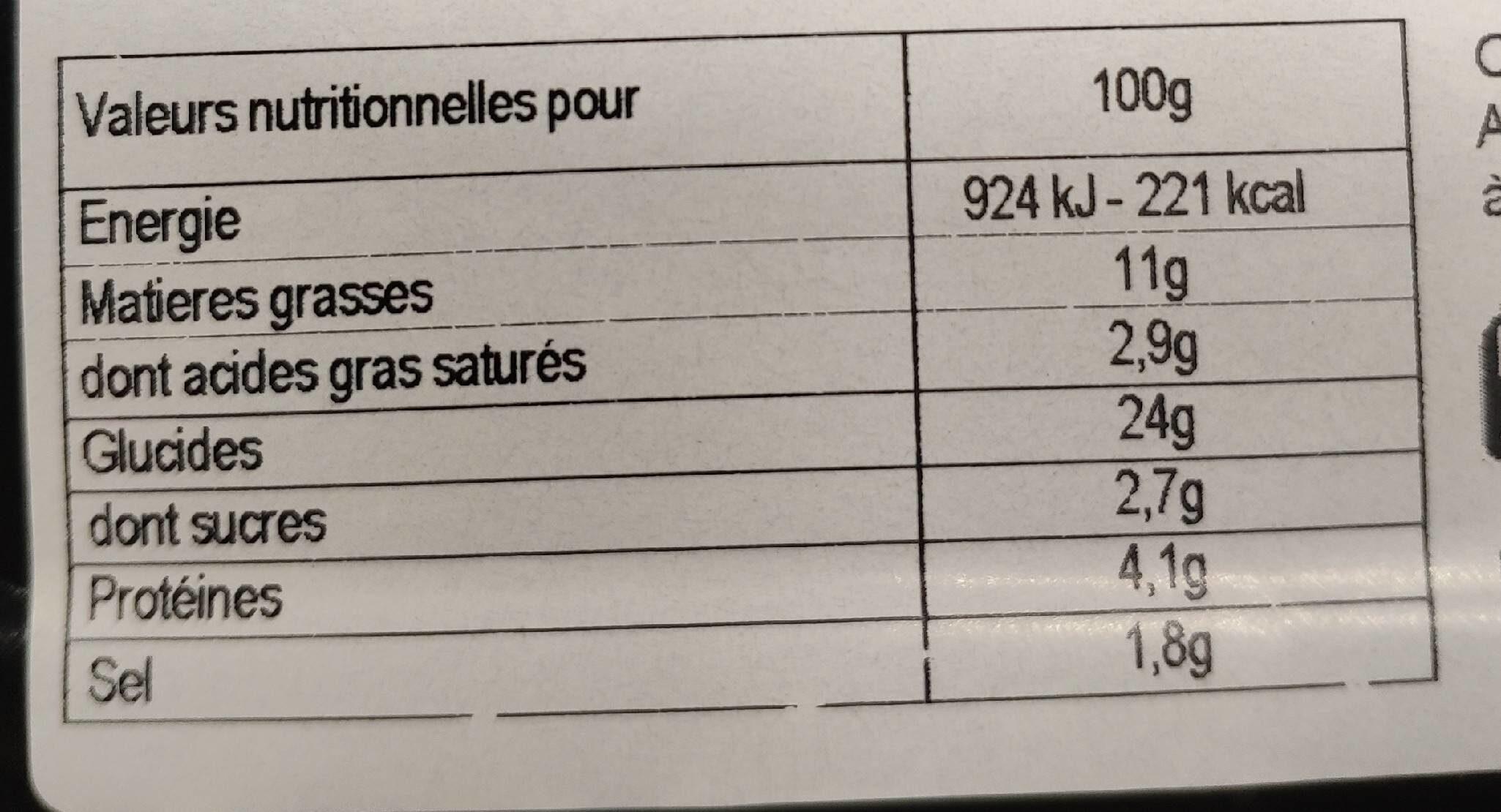 Nems au porc - Informations nutritionnelles - fr