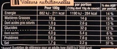 Taka - 4 Nems Poulet - Informations nutritionnelles - fr
