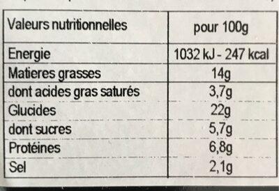 Assortiment Asiatique - Informations nutritionnelles - fr