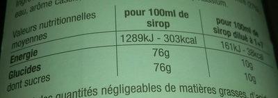 Sirop de cassis - Informations nutritionnelles - fr