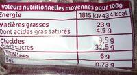 Moelleux tout chocolat - Informations nutritionnelles