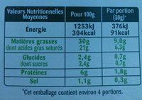 Rondel Ail de Garonne & Fines Herbes - Voedingswaarden - fr