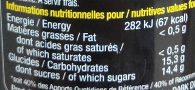 Purple party - Nutrition facts