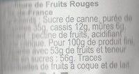 Fruits rouges d'Ile-de-France - Ingredients - fr