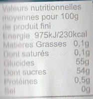 Fruits rouges d'Ile-de-France - Nutrition facts - fr