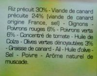 Timbale de riz au canard, poivrons et olives - Ingrédients