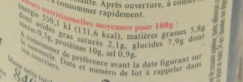 Cassoulet au Confit d'Oie - Nutrition facts
