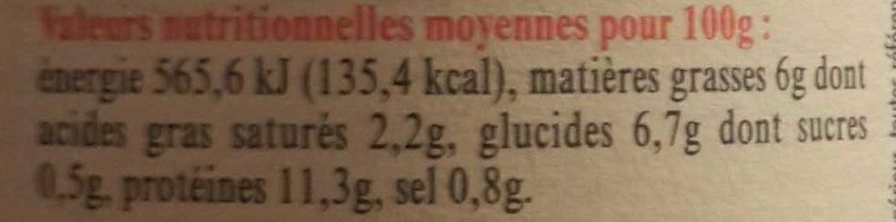 Cassoulet au Canard - Authentique Cassoulet de Castelnaudary - Informations nutritionnelles - fr