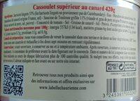 Cassoulet au Canard - Informations nutritionnelles - fr