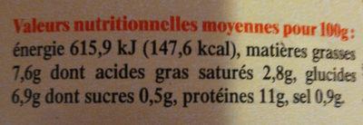 La Belle Chaurienne Cassoulet Au Confit De Canard - Nutrition facts - fr