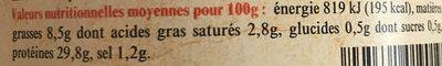 Gésiers de canard confits et émincés - Nutrition facts - fr