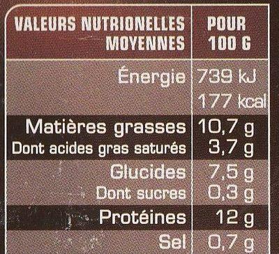 Confit de Canard, Pommes de Terre à la Sarladaise - Castelnaudary - Nutrition facts