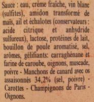 Blanquette de Canard - Ingrédients - fr