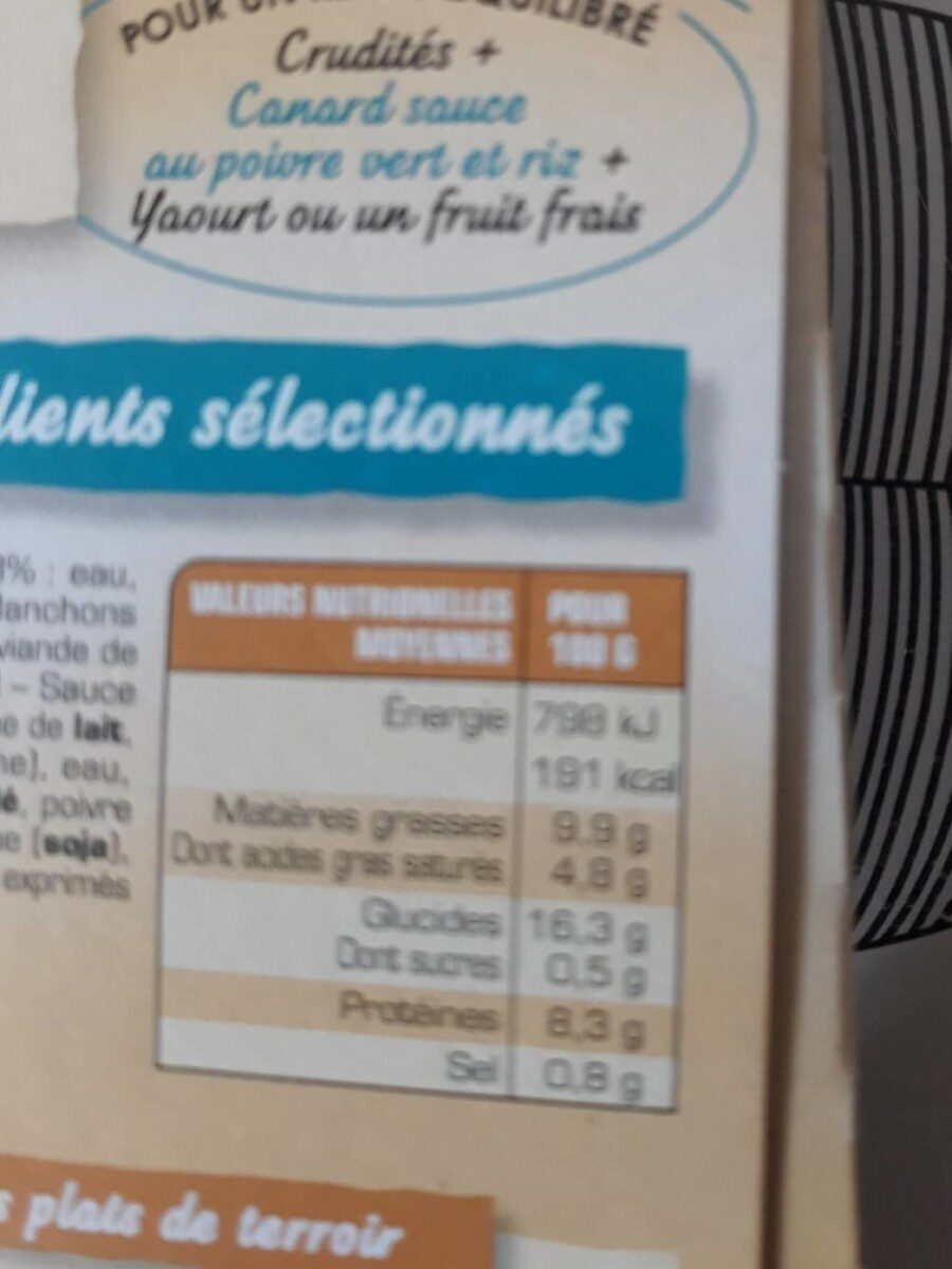 Canard sauce poivre vert - Informations nutritionnelles - fr