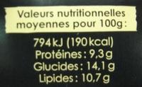 Canard, sauce au Poivre vert et Riz - Castelnaudary - Nutrition facts
