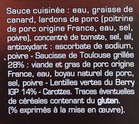 Saucisse de Toulouse aux Lentilles Vertes du Berry - Ingrediënten - fr
