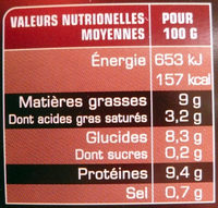 Saucisse de Toulouse aux Lentilles Vertes du Berry - Informations nutritionnelles - fr