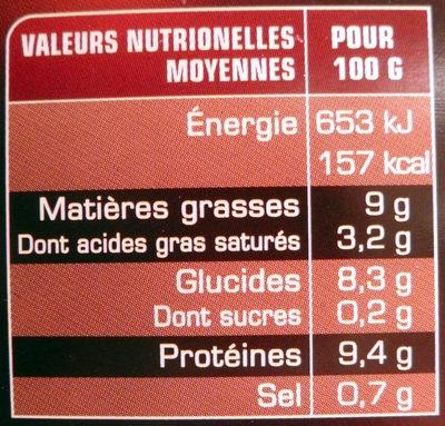 Saucisse de Toulouse aux Lentilles Vertes du Berry - Voedingswaarden - fr