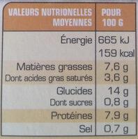 Poulet à l'Estragon et Pâtes torsades - Informations nutritionnelles - fr