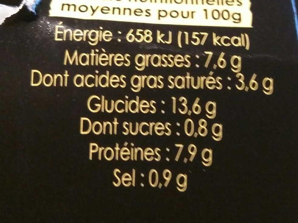 Poulet à l'Estragon et Pâtes torsades - Informations nutritionnelles