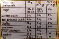 La Belle Chaurienne, Saucisse de Toulouse aux lentilles - Voedingswaarden