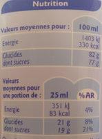 Sirop de fraise - Informations nutritionnelles