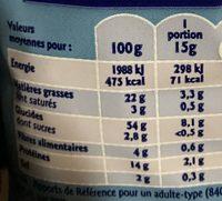 Soufflés à la cacahuète - Informations nutritionnelles - fr