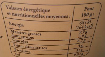 Cassoulet de Castelnaudary aux cuisses de canard confites - Voedingswaarden - fr
