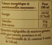 Poire Williams du Roussillon - Informations nutritionnelles - fr