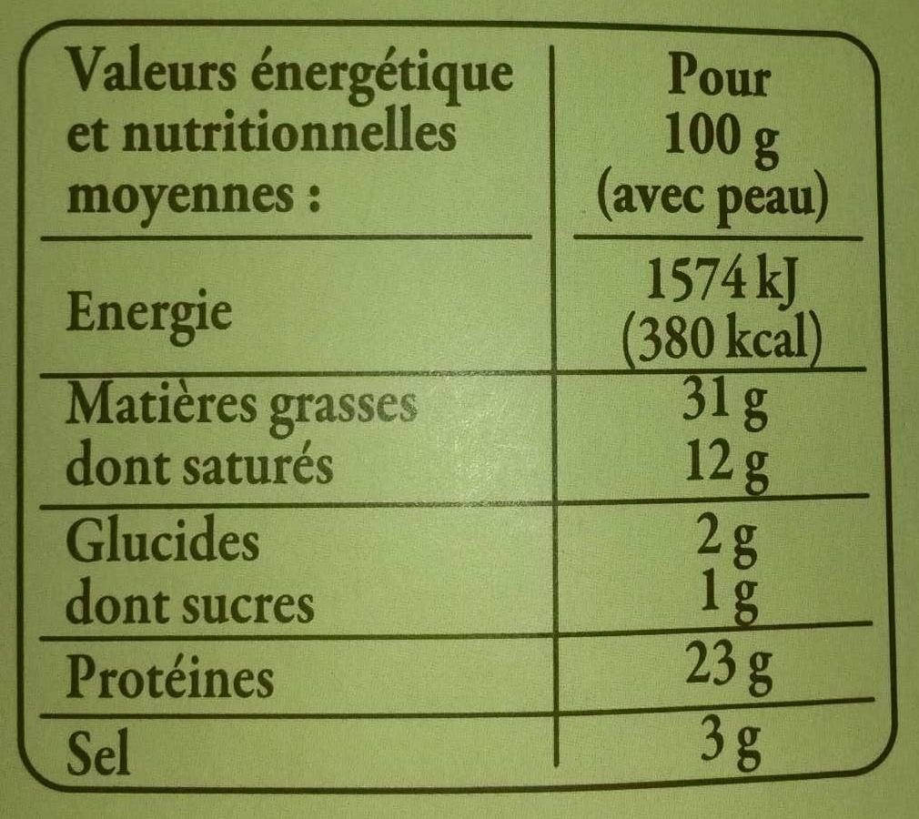 Magret de Canard du Sud-Ouest séché - Informations nutritionnelles