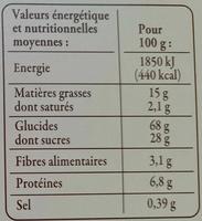Couronnes du Roussillon à l'anis - Informations nutritionnelles - fr