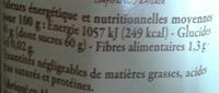 Confiture de mirabelles de Lorraine - Nutrition facts