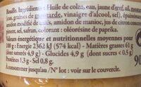 Rouille À la Provençale - Valori nutrizionali - fr