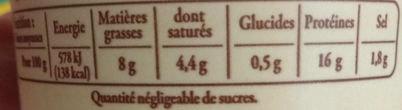 Cancoillotte fabriquée en Franche-Comté - Nutrition facts - fr