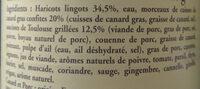 Cassoulet de Castelnaudary aux cuisses de canard confites - Ingrédients - fr