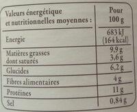 Cassoulet de Castelnaudary aux cuisses de canard confites - Informations nutritionnelles - fr