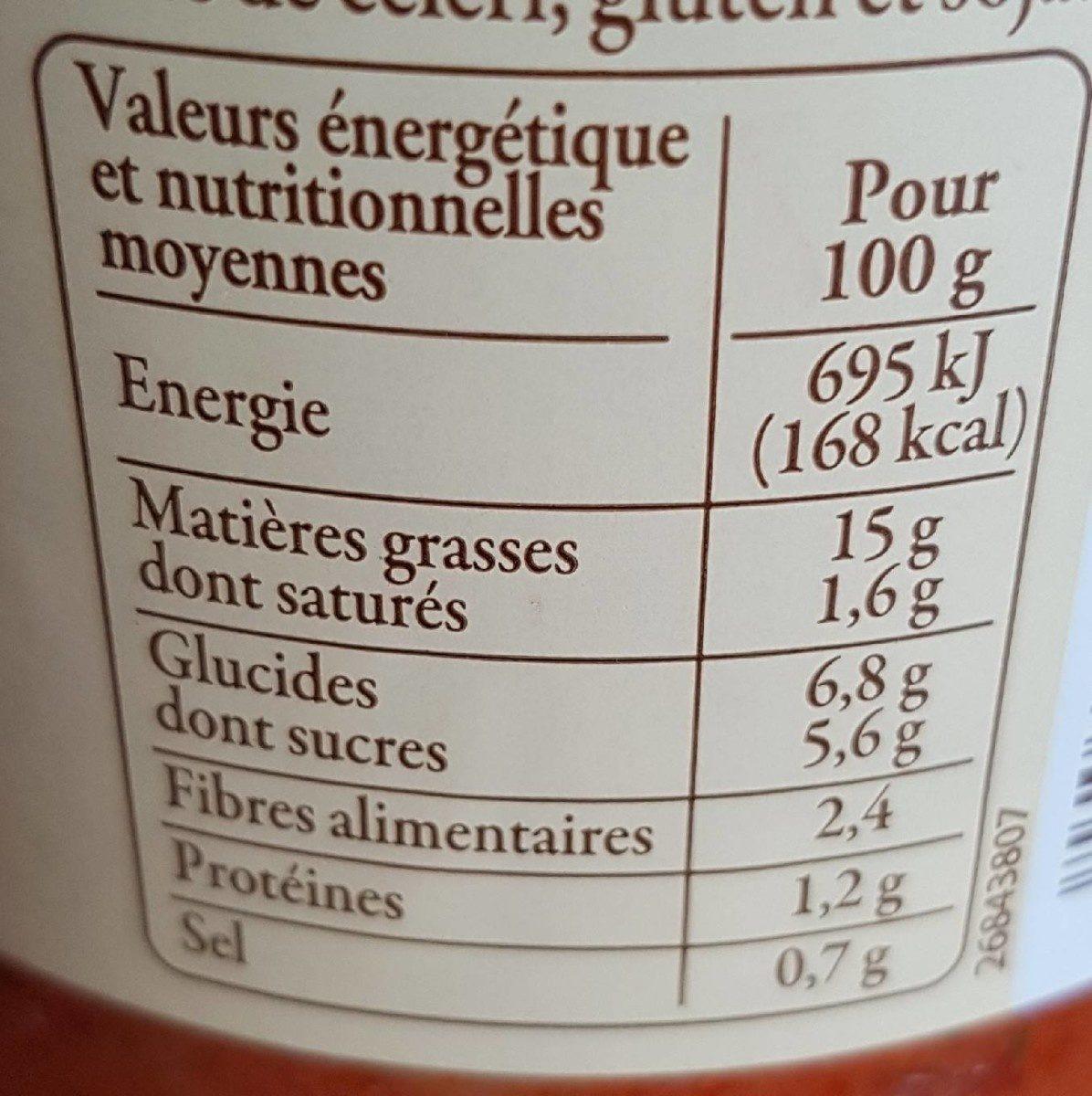 Riste d'Aubergines à la Provençale - Voedingswaarden