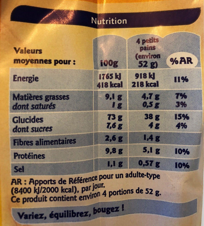 Petits pains grilles au froment - Informations nutritionnelles - fr