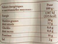 saucisses montbeliard - Informations nutritionnelles - fr