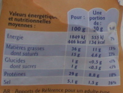 Saucisse Seche Droite pur porc - Informations nutritionnelles