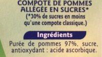 Compote de Pommes allégée en sucres - Ingrédients