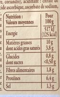 Veritable choucroute garnie d'alsace - Informations nutritionnelles - fr